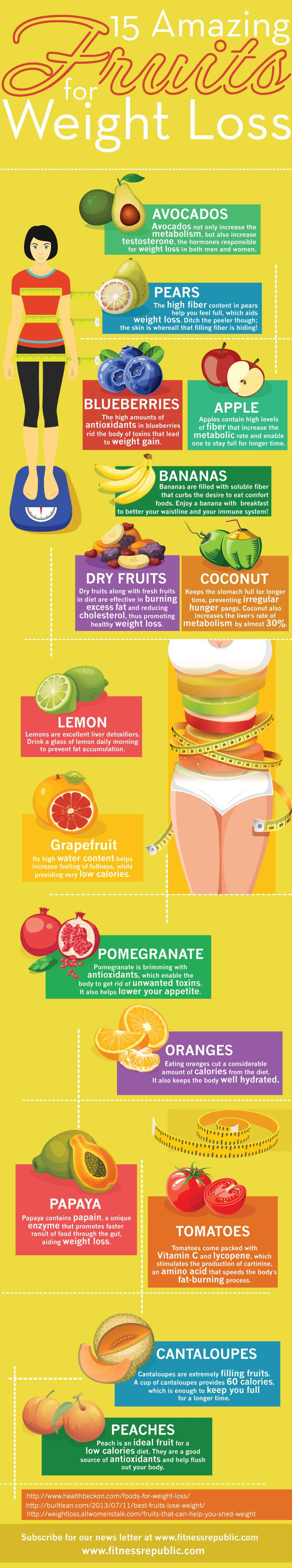 15 Amazing Fruits for Weight Loss #infographic