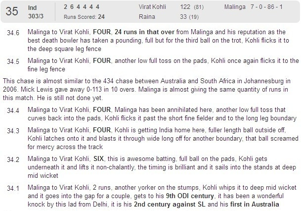 Malinga can bowl toe crushing yorkers at will, but on Feb 28, Virat Kohli scored 6 4 4 4 from consecutive balls. It was simply unbelievable stuff.