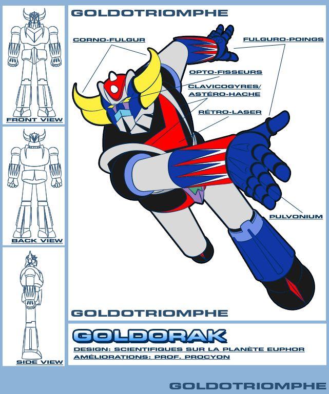 Appareils Goldorak Robot