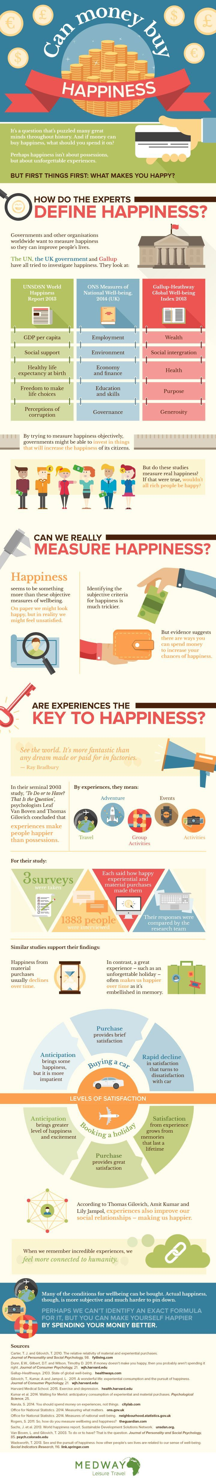 Can Money Buy Happiness? #infographic