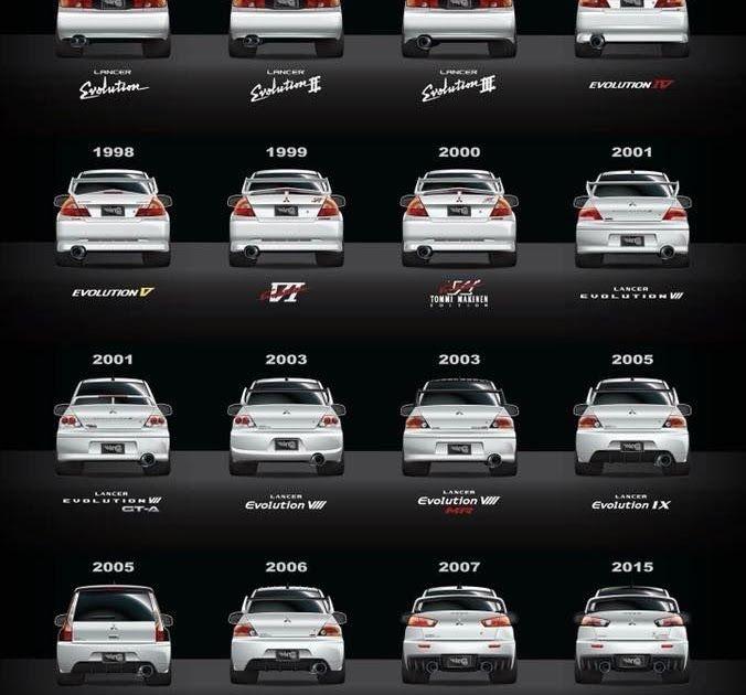 Gambar Mobil Lancer Evolution 3 Di 2020 Mobil Modifikasi Mobil Bugatti