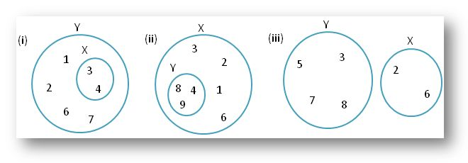 The 12 best venn diagrams images on pinterest venn diagrams venn worksheet on union and intersection using venn diagram will help us to practice various types of questions on venn diagram the set of questions are based ccuart Images