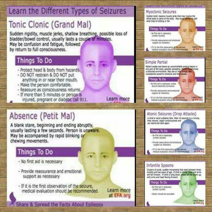 Type of seizures