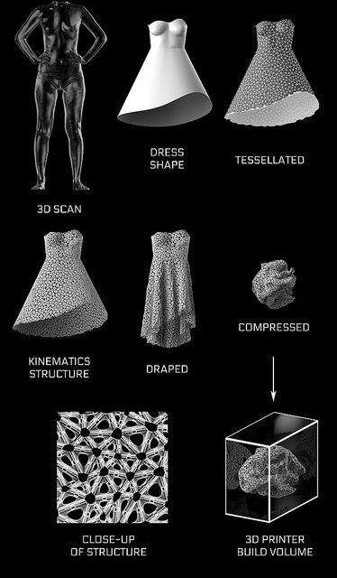 3ders.org - Kinematics turns any 3D shape into a foldable form for 3D printing   3D Printer News & 3D Printing News