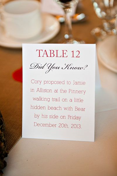50 Ways To Share Your Love Story At Wedding Themed Weddings Pinterest Table And Dream