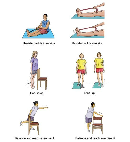 Ankle strengthening stretches (for a sprained ankle but ...