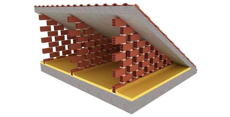 La inclinación de cubiertas. Un aliado de la impermeabilización.  http://rehabilitacionfachadas.com/blog/la-inclinacion-de-cubiertas-un-aliado-de-la-impermeabilizacion/