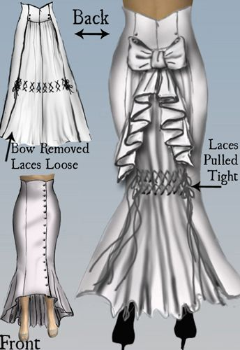 Adjustable Pulled Bustle Victorian Skirt by Amber Middaugh #Steampunk #Design #Victorian #Pattern