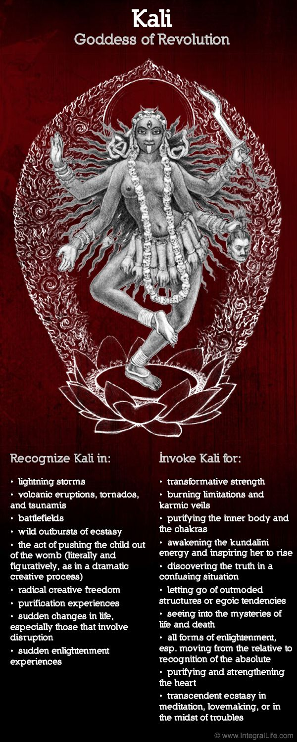 Kali, Goddess of Revolution