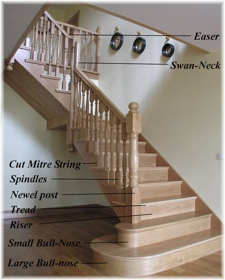 Beautiful Interior Staircase Ideas And Newel Post Designs: 19 Best Newel Post Design Images On Pinterest