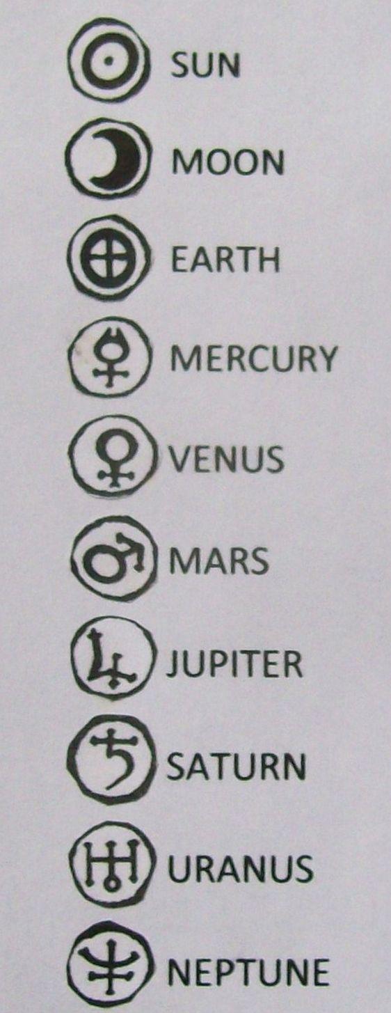 Best 25 cool symbols ideas on pinterest keyboard for Circular symbols tattoos