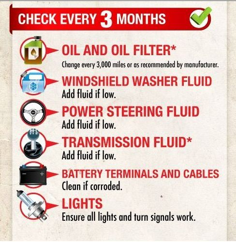 Don't wait until it's too late! Make sure to go through your car safety check every 3 months!    #safety #list #late #three #fix