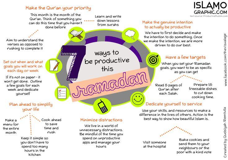 Ramadan 2015 - 7 Ways to be Productive this RamadanAs published on Islamographic.comhttp://www.islamographic.com/gallery/7-ways-to-be-productive-this-ramadan/