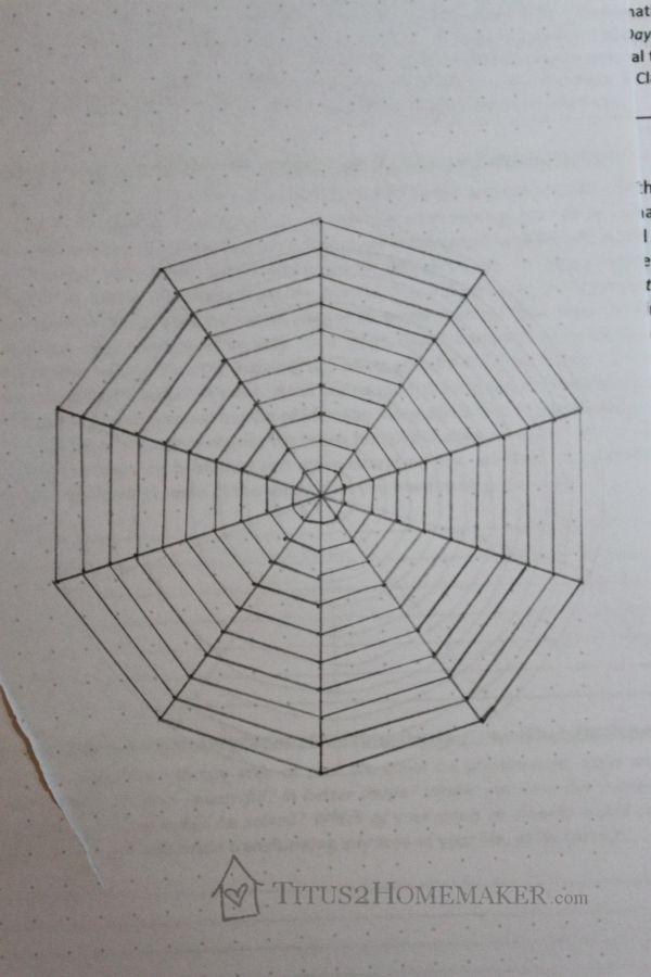 How to Make a Spiraldex or Level Ten Life Template (tutorial) -- Titus 2 Homemaker