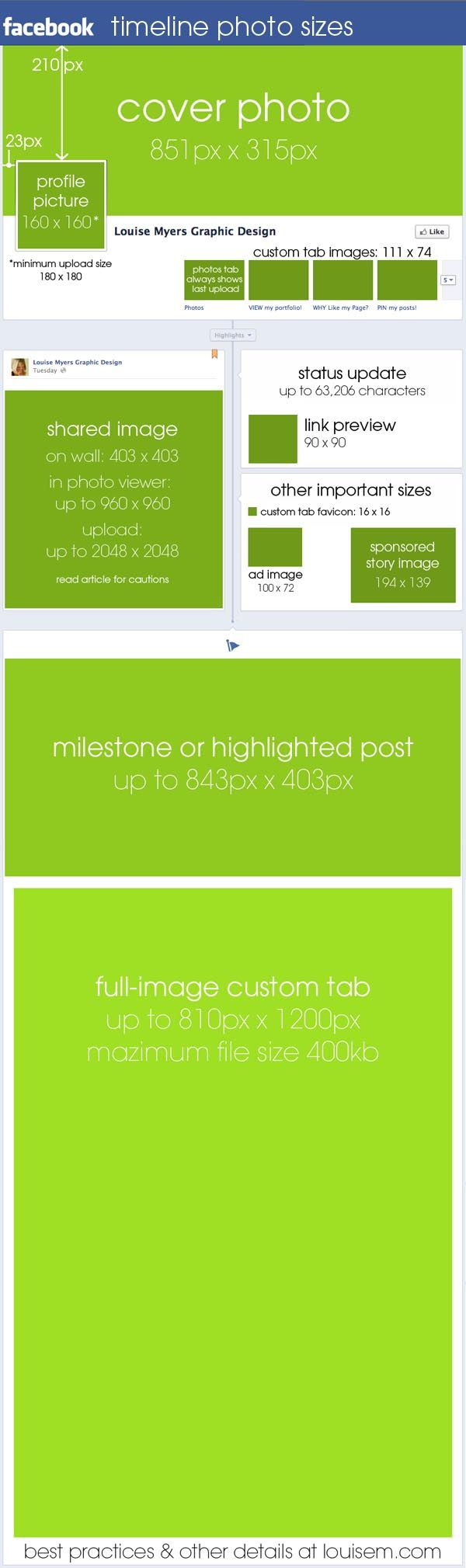 Tired of getting pix-elated images for your business' Facebook page. Now you can use this infographic to find out what is the optimal size for each touch point with your customer. Learn how the Innovation Center can help your business grow:  http://www.rsu.edu/innovation