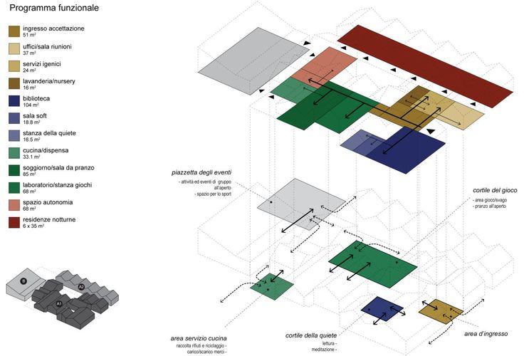 """""""_[...] Il sistema abitativo di case terrane aggregate attorno ad un cortile di forma irregolare o regolare (""""doppia schiera"""") è l'elemento costitutivo principale dei tessuti edilizi settecenteschi di aree urbane della città di Catania. [...]_"""" (Giuse..."""