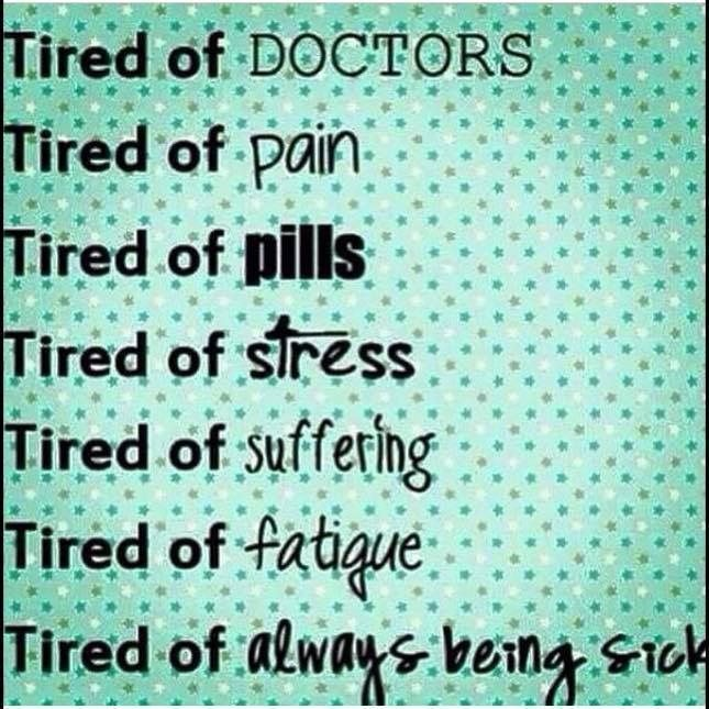 Chronic Pain..................