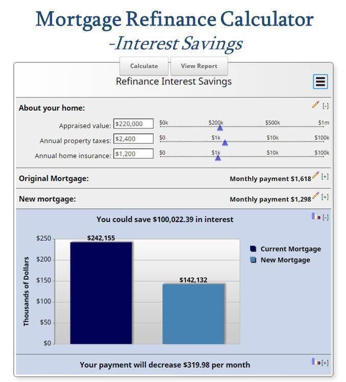Free Mortgage Calculator Mn The Ultimate Selection In 2020 Mortgage Refinance Calculator Refinance Mortgage Refinance Calculator