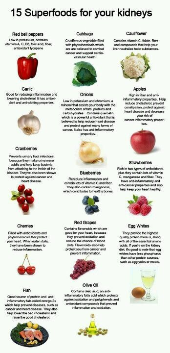 Best 25+ Kidney foods ideas on Pinterest Kidney friendly foods - potassium rich foods chart