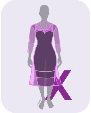 Das sind die Kleider-Silhouetten für den X-Figur-Typ.