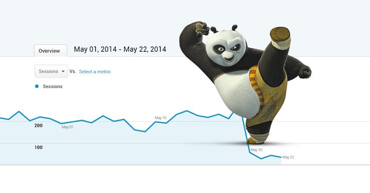 Panda 4.0 – The Next Generation of Panda!