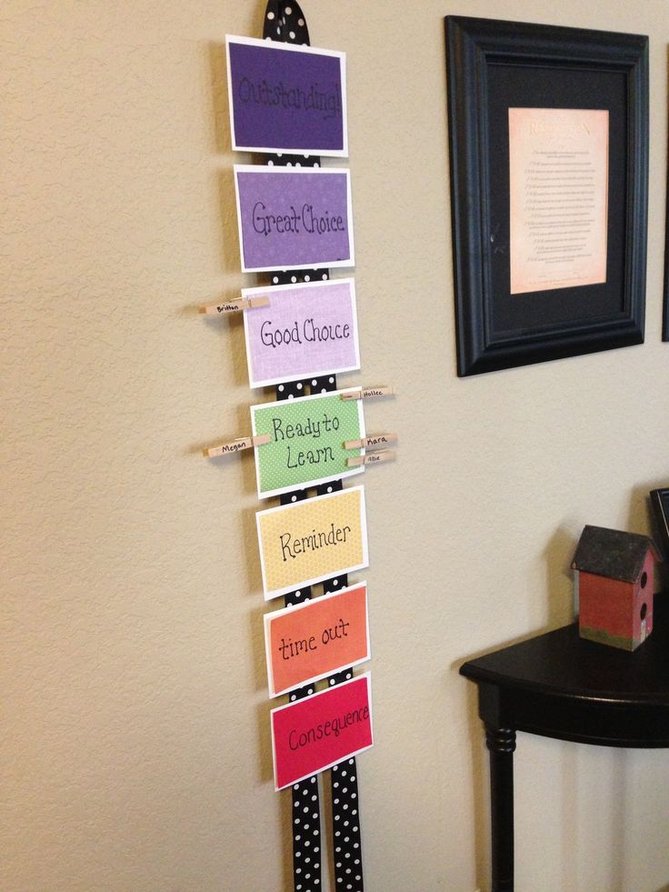 21 best behavior charts images on pinterest | classroom behavior
