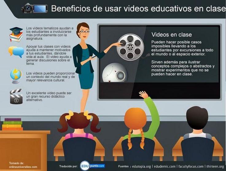 15 Ejemplos sobre el Uso Didáctico del Video en el Aula | #Artículo #Educación