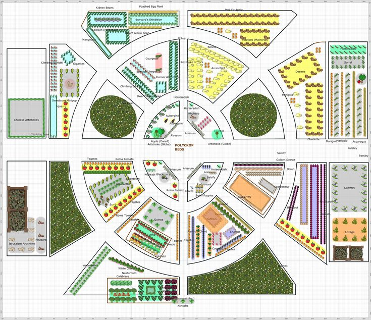 703 best Vegetable garden plans images on Pinterest Gardens