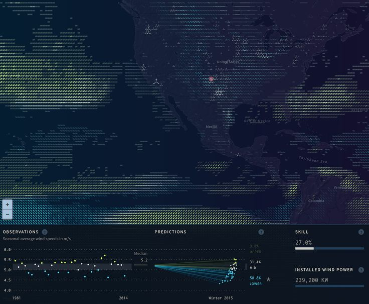 Wind prediction map, i like the idea of opacity to represent the strength of prediction