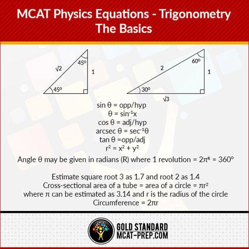 MCAT Physics Equations - the basics of Trigonometry | MCAT
