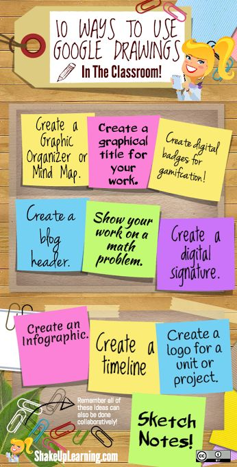 10 ways to use Google Drawings