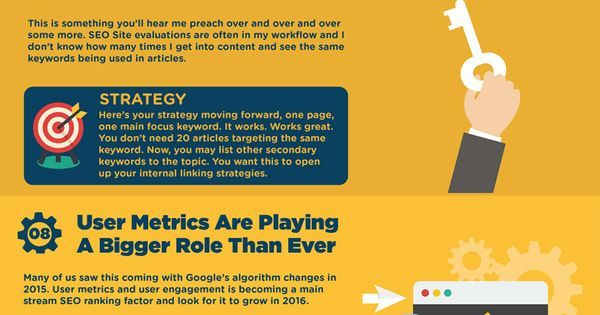 SEO in 2016- The 13 Ranking Factors You Should Concentrate On | #SEO Tips | Pinterest | Seo Ranking, Infographic and Google