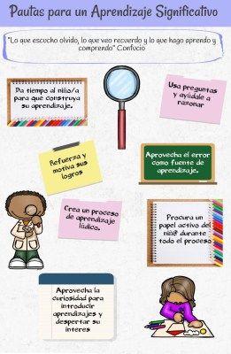 7 Pautas para un Aprendizaje Significativo Infografía - Imagenes Educativas