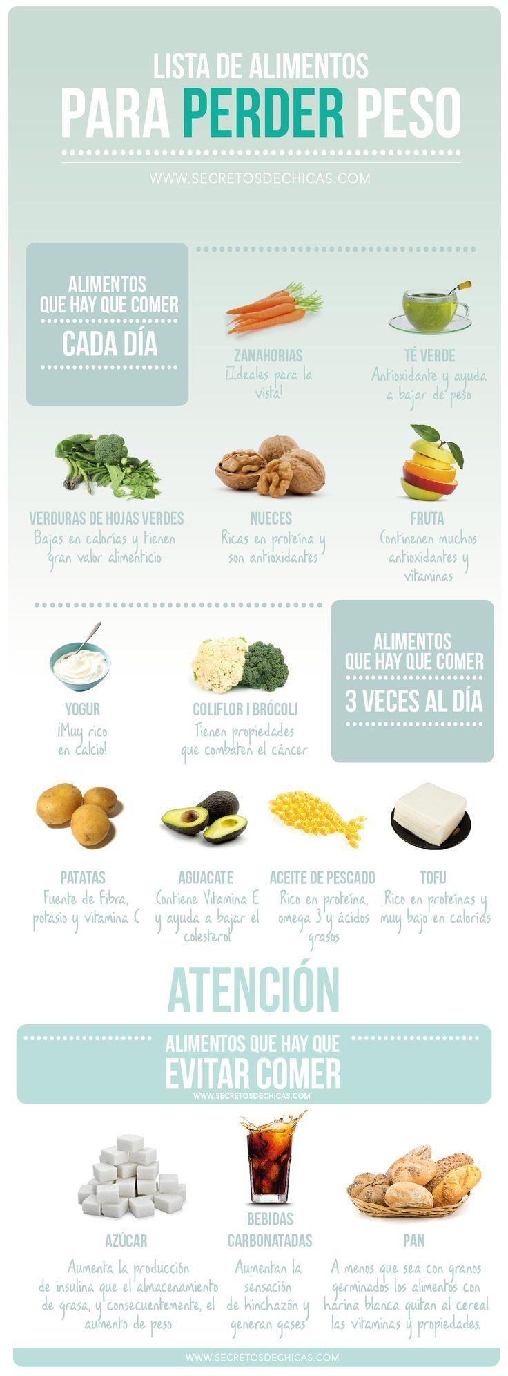 Alimentos que ayudan a perder peso. #infografia #alimentación