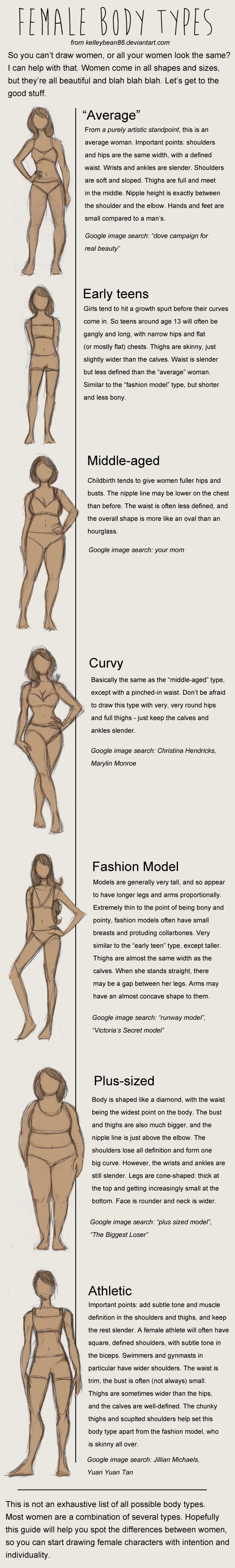 Draw Female Body Types by ~kelleybean86 on deviantART  This is really interesting