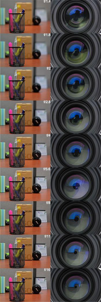 Exemplos da variação da profundidade de campo com as diferentes aberturas de diafragma