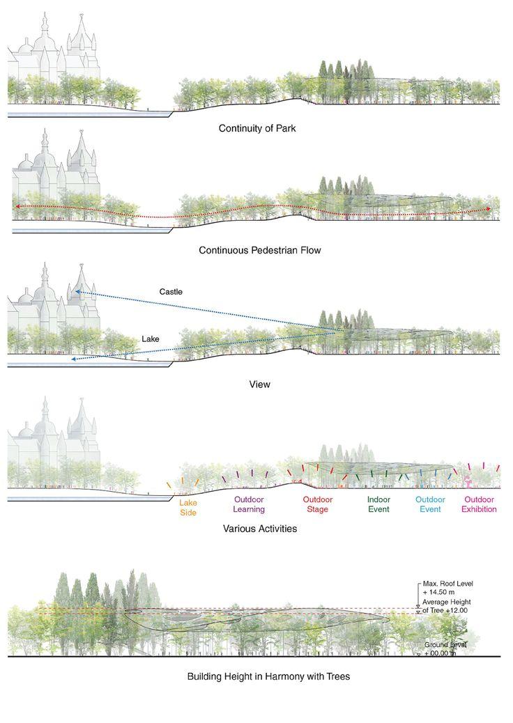 Sou Fujimoto Architects - mixed height map + natural areas representation