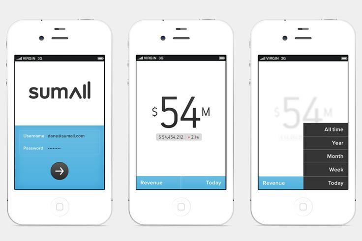 SumAll data analytics app for e-commerce
