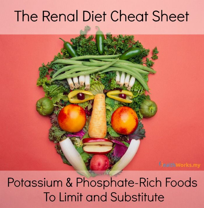 When you're first diagnosed with CKD, dietary changes can be hard. This renal diet cheat sheet offers substitutes for the foods that you should avoid.
