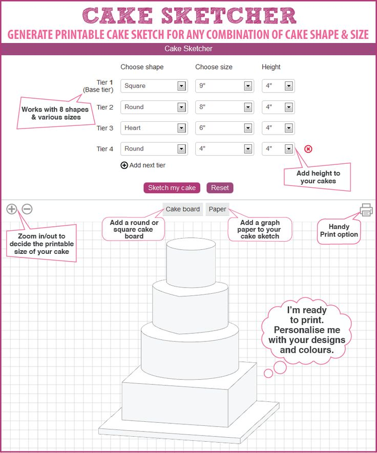 wedding cake cost calculator cake pricing calculator cake ideas and designs 22253