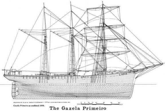 Gazela Primeiro. The Gazela is still afloat and actively sails regularly. She has a WOODEN HULL!