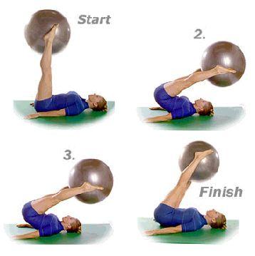 Exercice abdominal avec le SwissBal