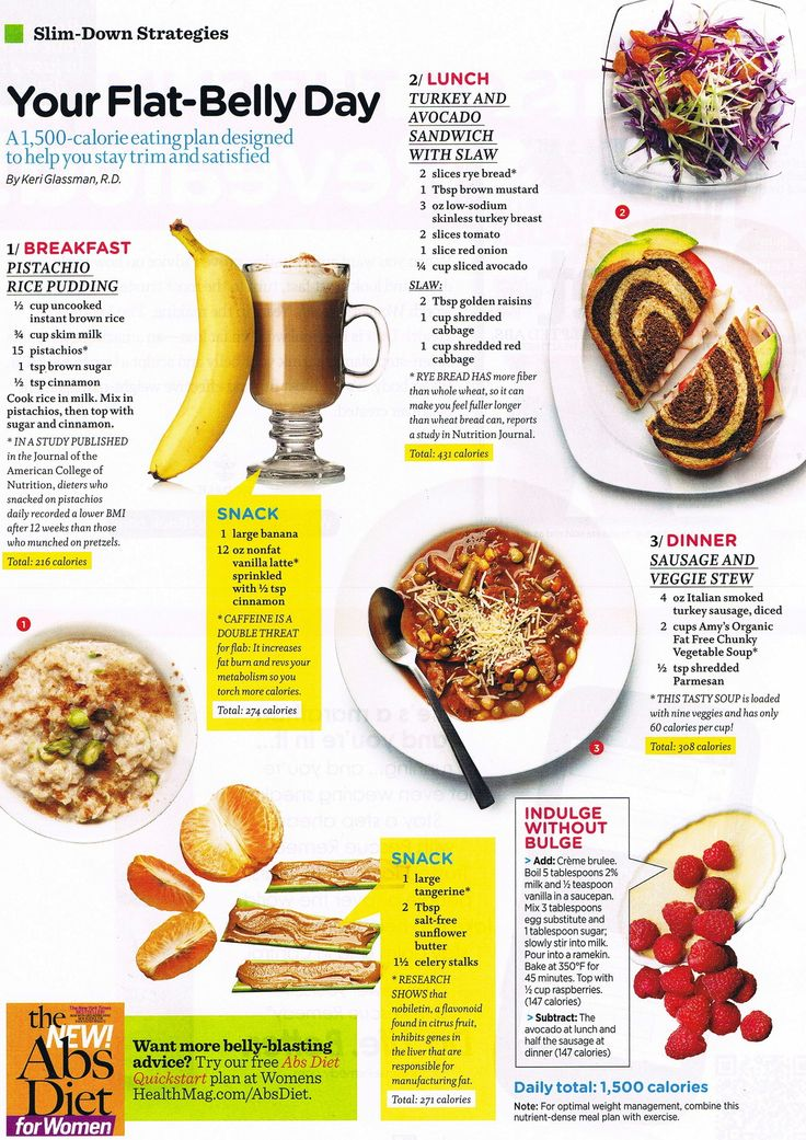 Your Flat-Belly Day  A 1,500-calorie eating plan designed to help you stay trimmed and satisfied by Keri Glassman, R.D.  1/ Breakfast: Pistachio Rice Pudding  Snack: 1 large banana and 12 oz nonfat vanilla latte sprinkled with 1/2 tsp cinnamon  2/ Lunch: Turkey and Avocado Sandwich with Slaw  Snack: 1 Large tangerine, 2 Tbsp salt-free sunflower butter, 1 1/2 celery Stalks  3/ Dinner: Sausage and Veggie Stew