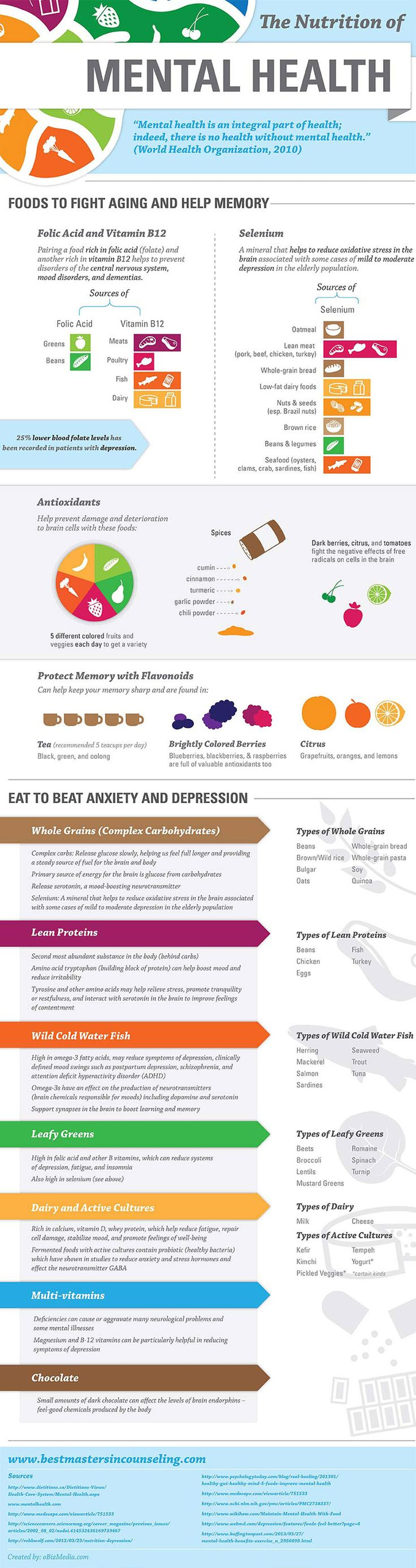 """7 Foods that Relieve Anxiety and Depression Your diet – what you eat, when and how much – can definitely affect both how you look and FEEL! The right foods, herbs and vitamins can cause you to feel energized, confident, happy and help you think clearly. Or… They can cause you to feel #anxiety, #panicattacks, """"moodiness"""", decreased energy levels and even cause #depression. Make sure you read the """"Additional Suggestions"""" at the link for 2 additional methods."""
