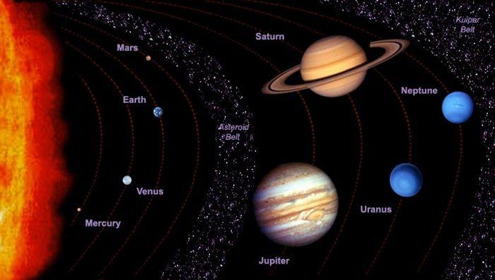 Geçtiğimiz günlerde Güneş Sistemi üyelerinden bir tanesi olan Satürn gezegeninin birçok uydusunda su bulunması ile sistemin sahip olduğu tüm suların miktarı astronomlar tarafından hesaplandı. Ortaya çıkan sonuç ise Dünya'nın barındırdığı su miktarına oranlandı ve sistemde 50 kat daha fazla su olduğu ortaya çıktı. Bugünlerde teknolojinin her anlamda ileri seviyelere ulaşmış olması ile uzay hakkında daha …