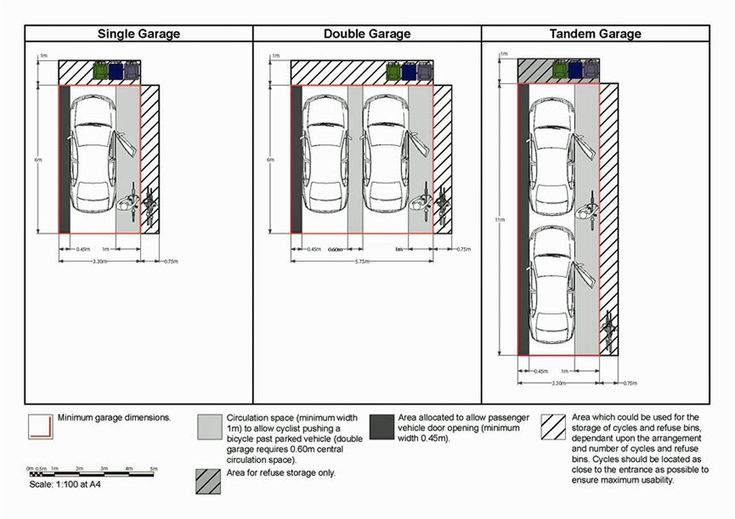 Option j 1 residential car parking standards 20 for Double garage size