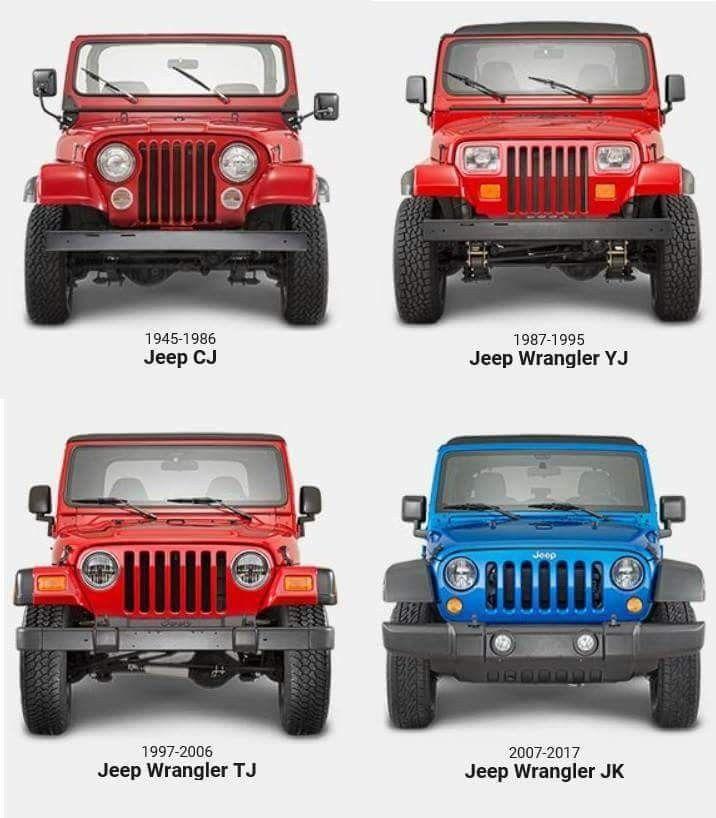 Jeep model designations
