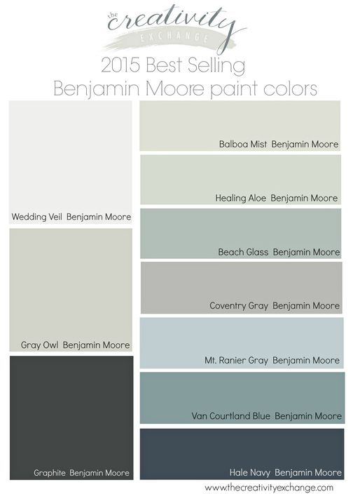 2015 best selling Benjamin Moore paint colors. The Creativity Exchange, Mt. Rainer  Gray for a spa-like bath