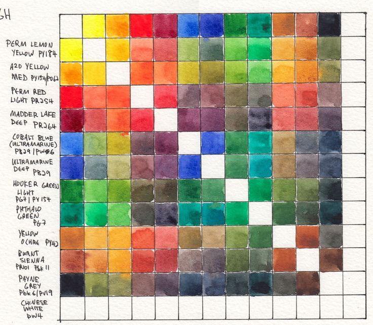 Review: Van Gogh 12-Pan Watercolor Set   Parka Blogs