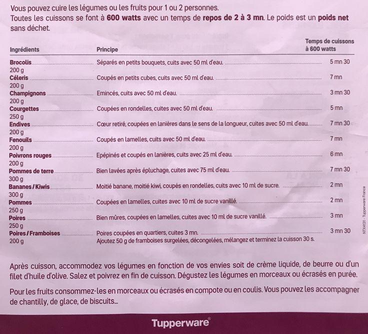 TEMPS DE CUISSON AU CUISEUR SOLO | Recette tupperware ...